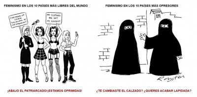 El Feminismo en Occidente